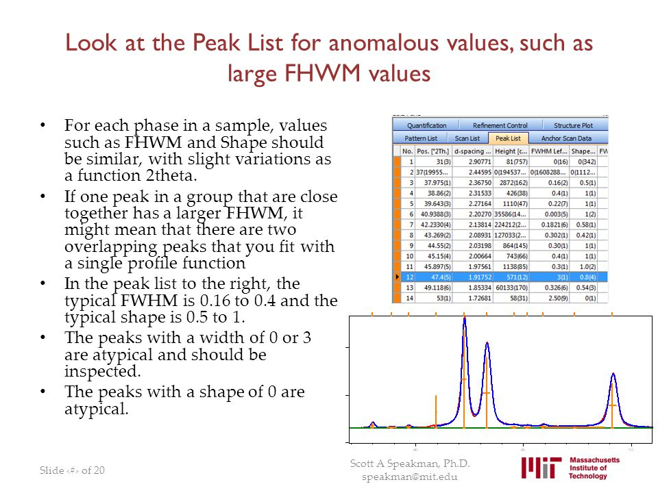 Look at the Peak List for anomalous values, such as large FHWM values