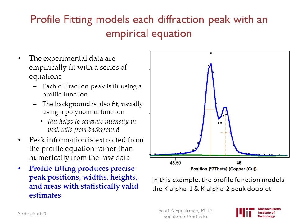 Profile Fitting models each diffraction peak with an empirical equation