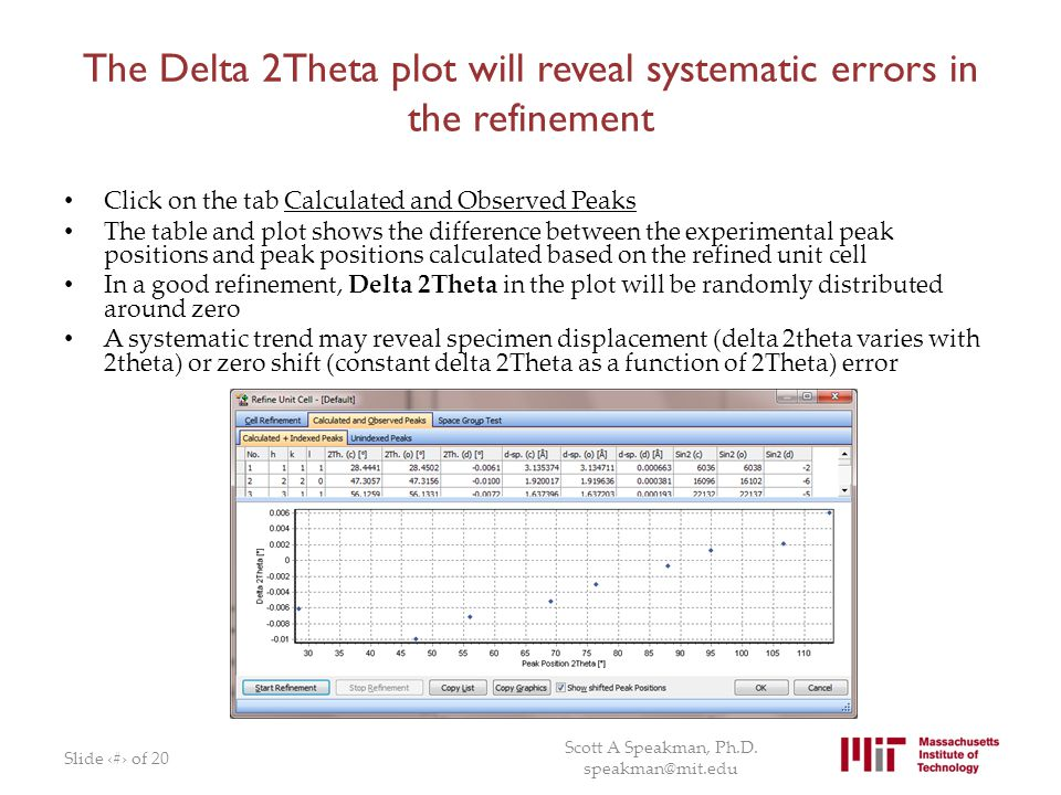 The Delta 2Theta plot will reveal systematic errors in the refinement