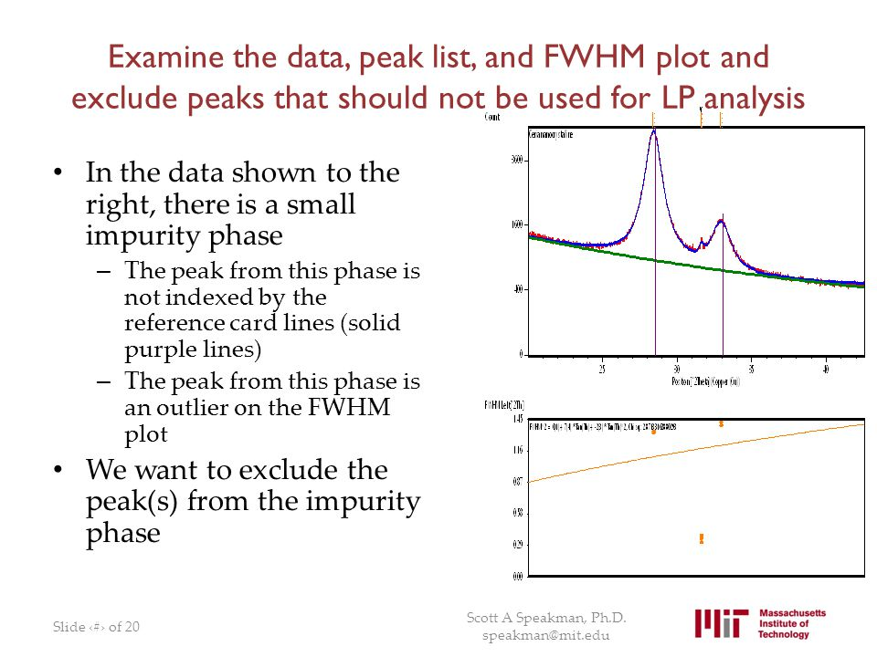 Examine the data, peak list, and FWHM plot and exclude peaks that should not be used for LP analysis