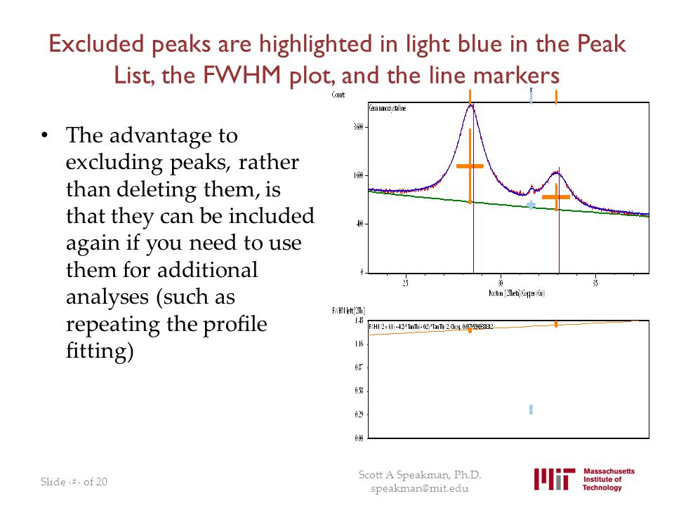 Excluded peaks are highlighted in light blue in the Peak List, the FWHM plot, and the line markers