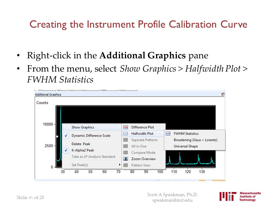 Creating the Instrument Profile Calibration Curve