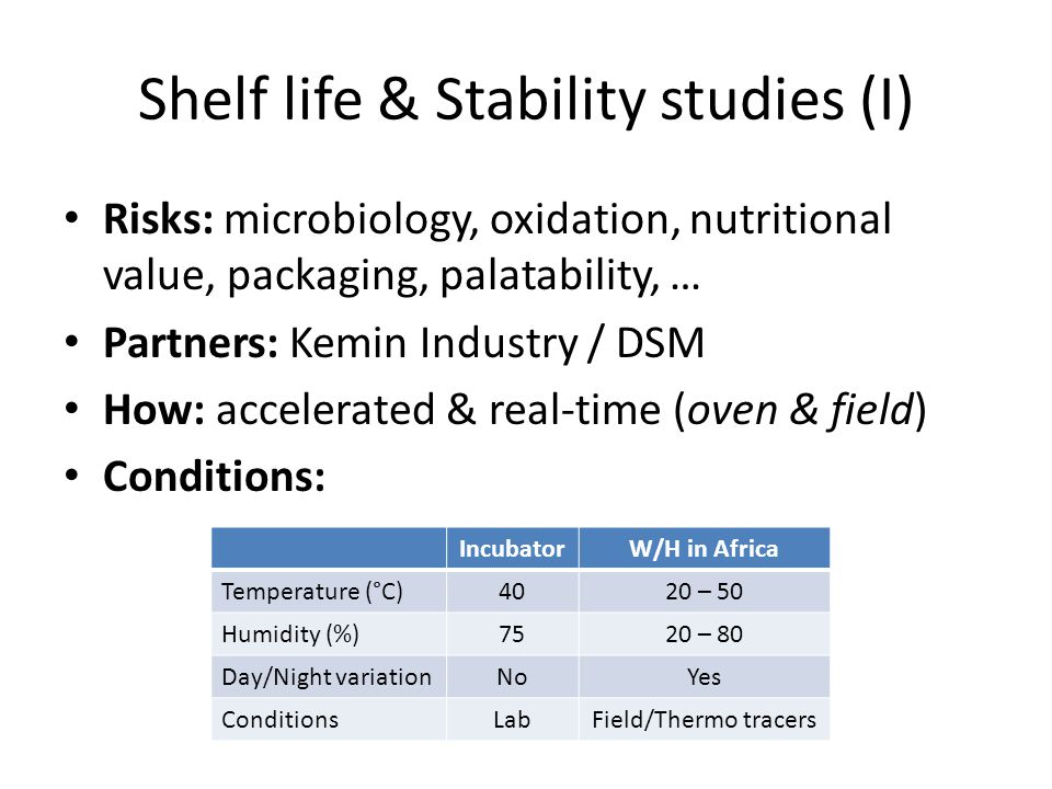 Shelf life & Stability studies (I)
