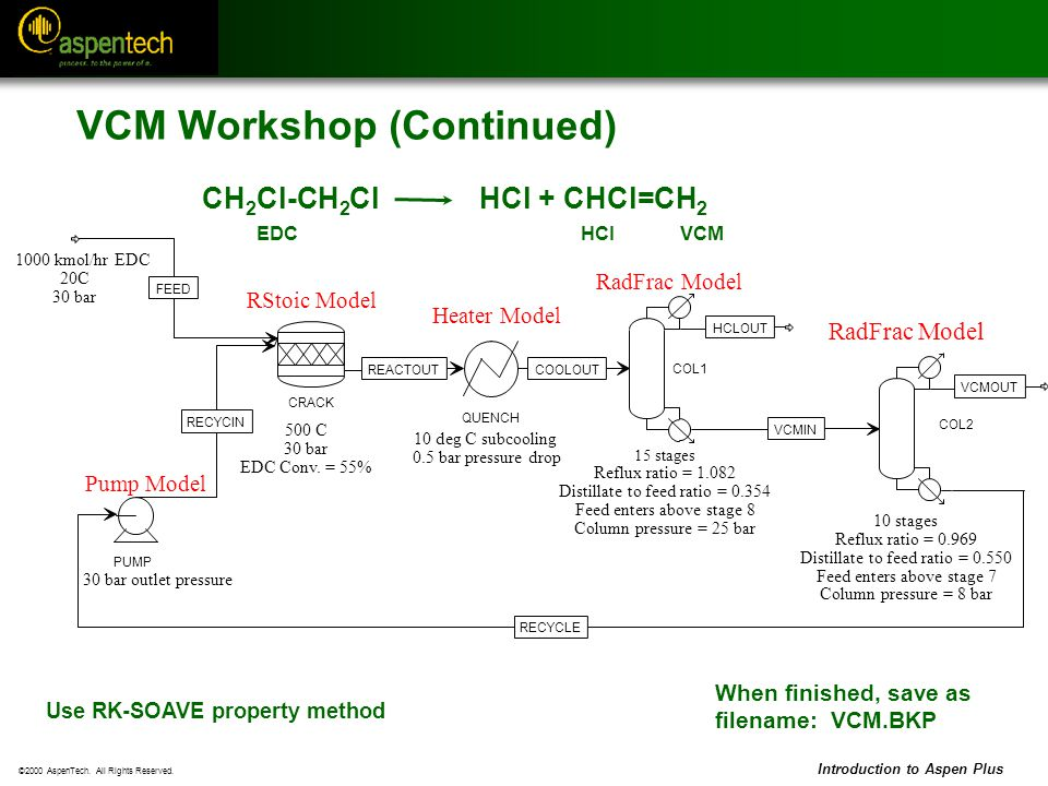 VCM Workshop (Continued)