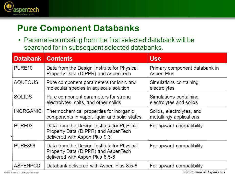 Pure Component Databanks