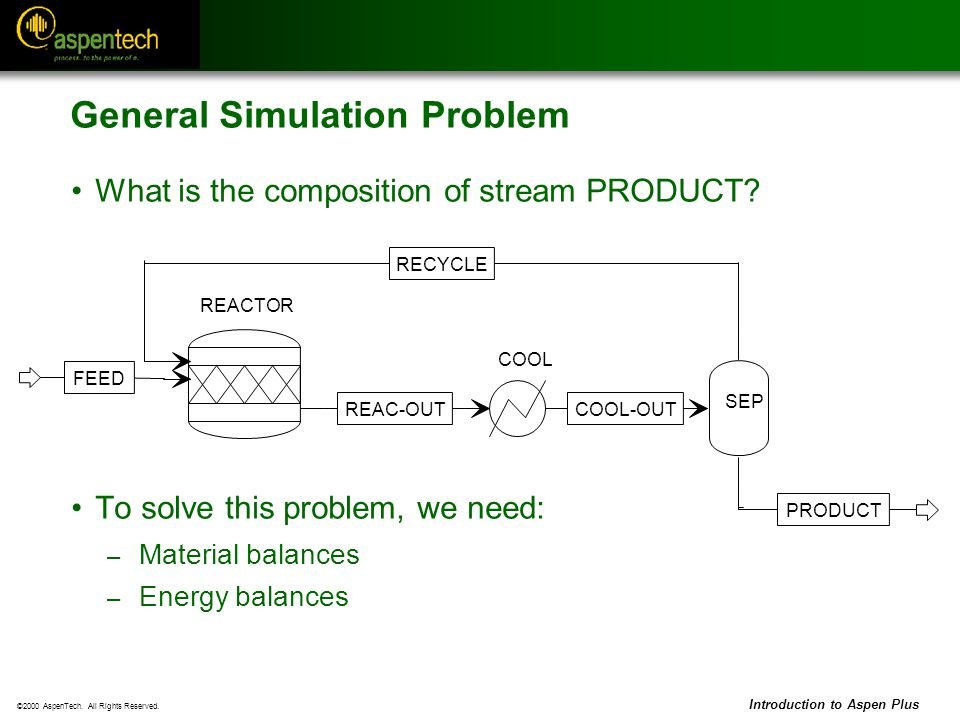 General Simulation Problem