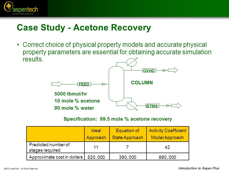 Case Study - Acetone Recovery