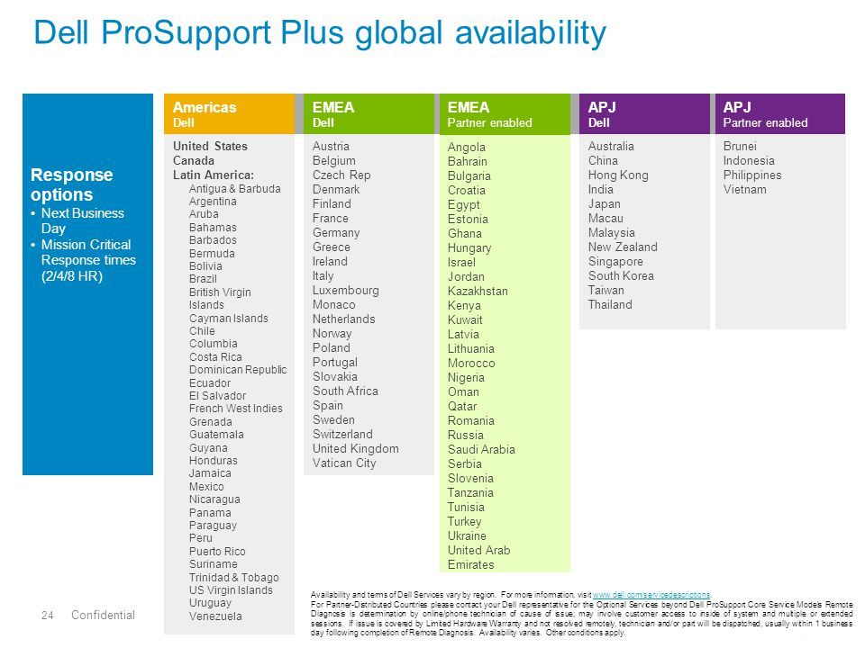 Dell ProSupport Plus global availability