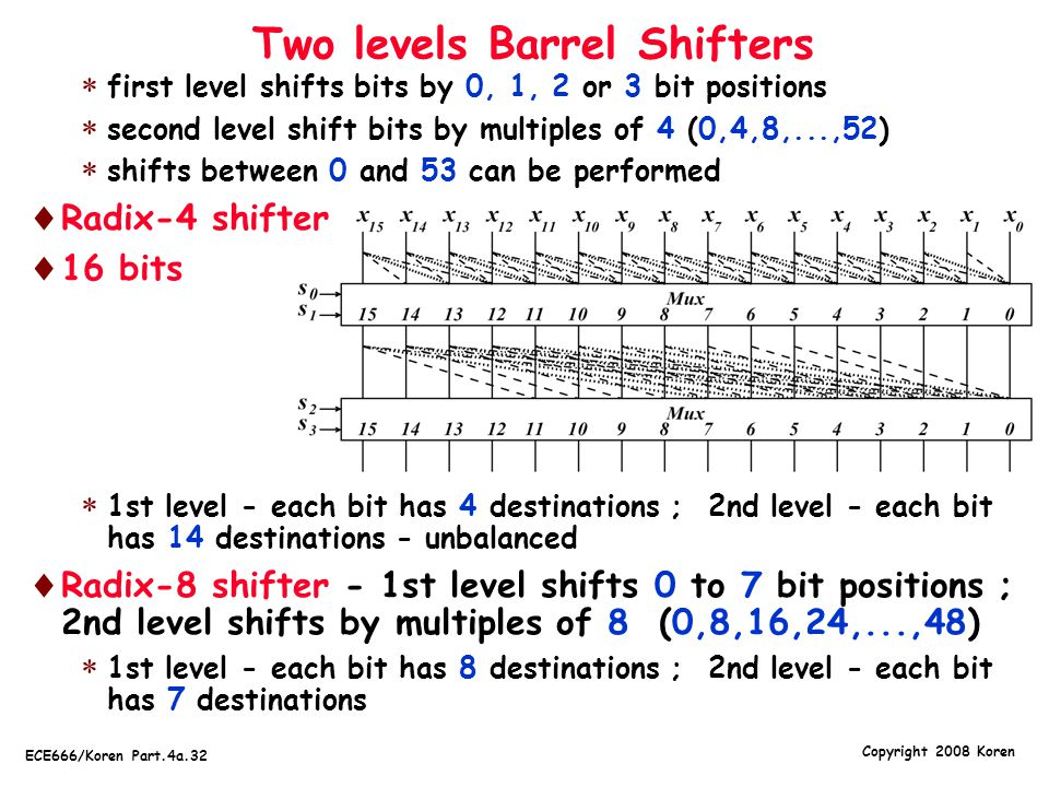 Two levels Barrel Shifters