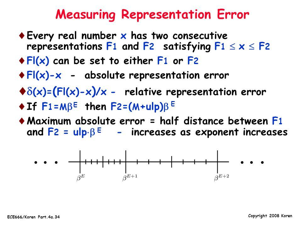 Measuring Representation Error
