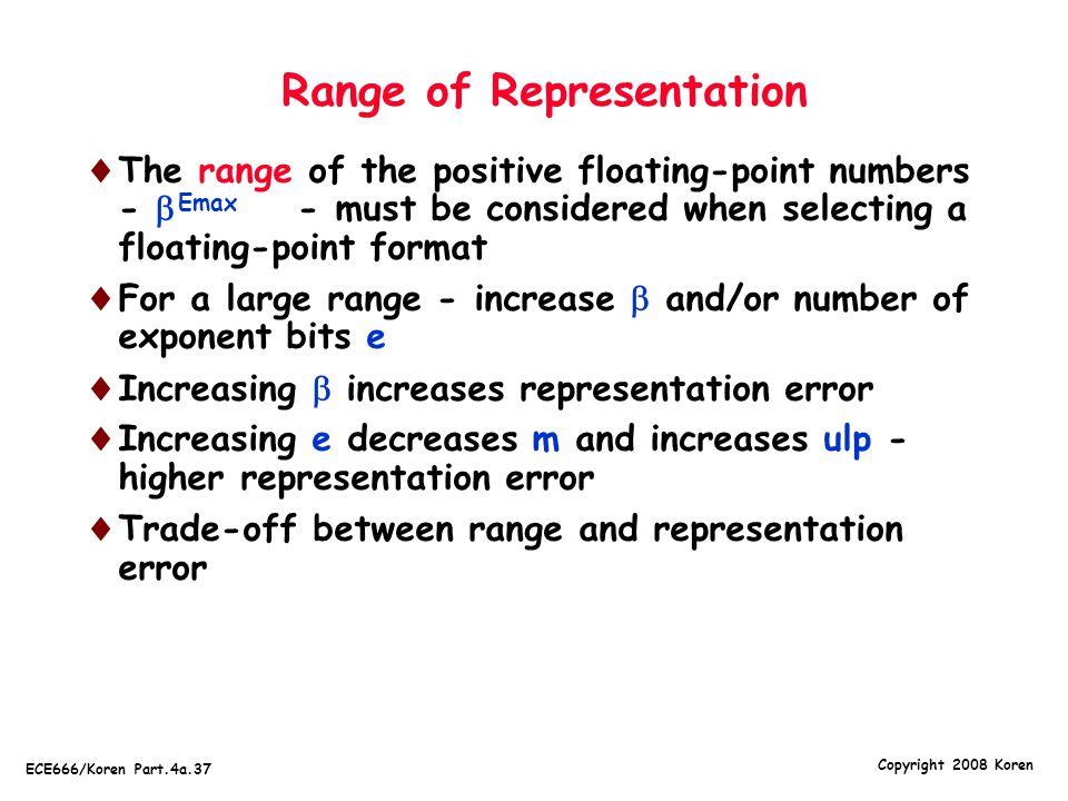 Range of Representation