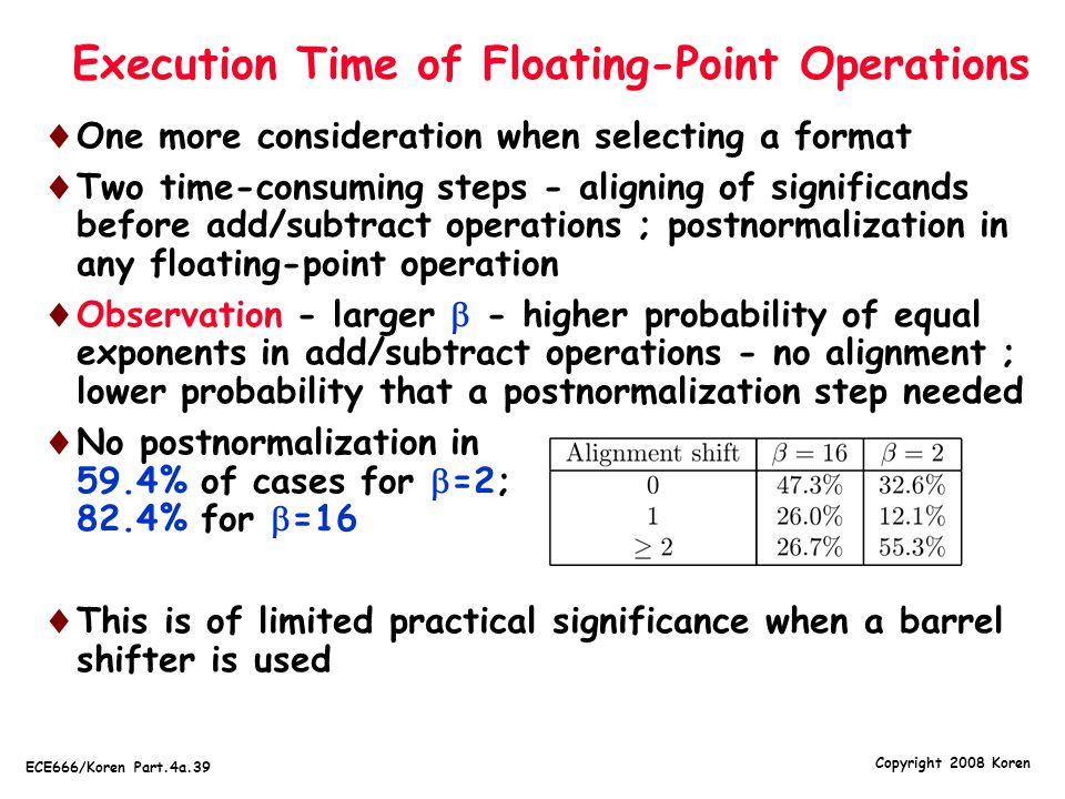 Execution Time of Floating-Point Operations