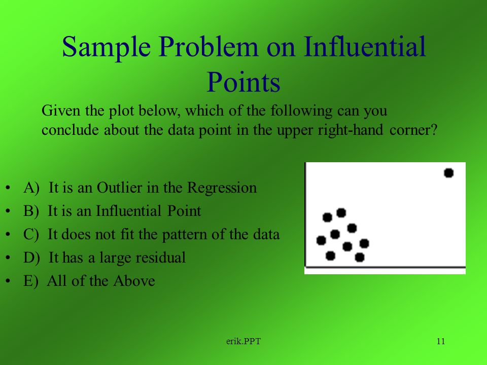 Sample Problem on Influential Points