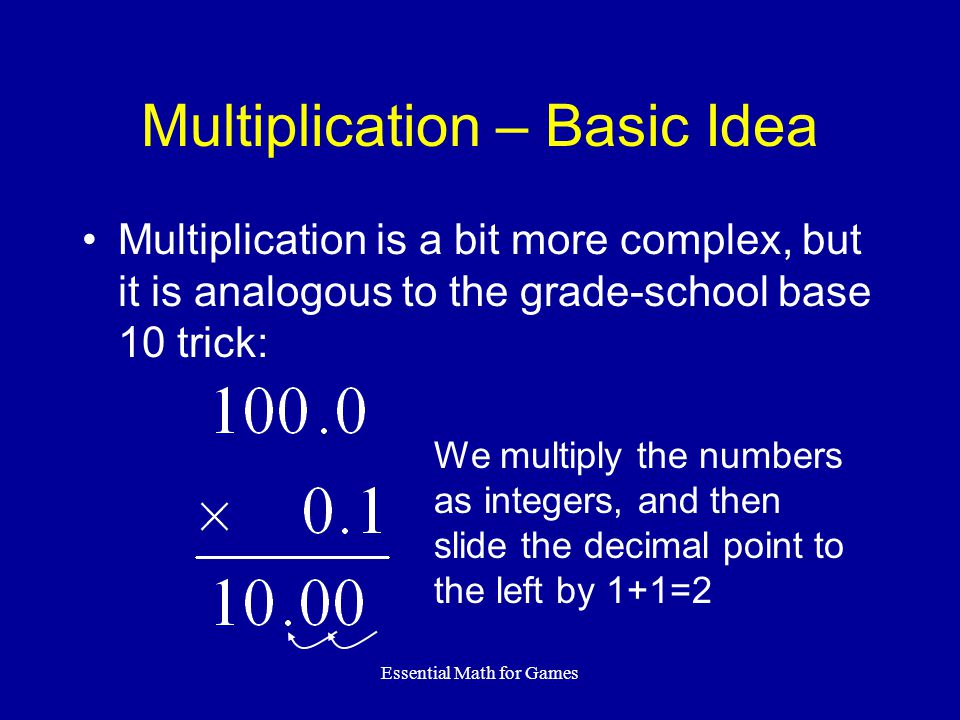 Multiplication – Basic Idea