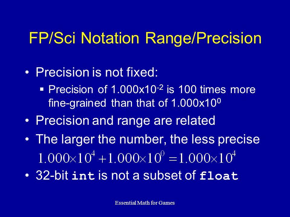 FP/Sci Notation Range/Precision