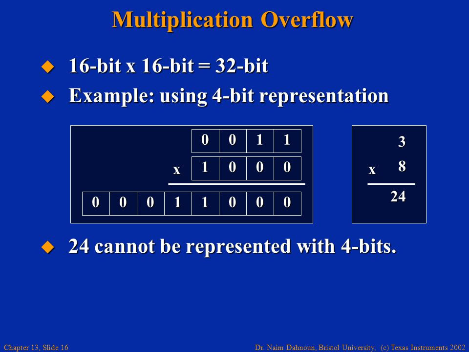 Multiplication Overflow