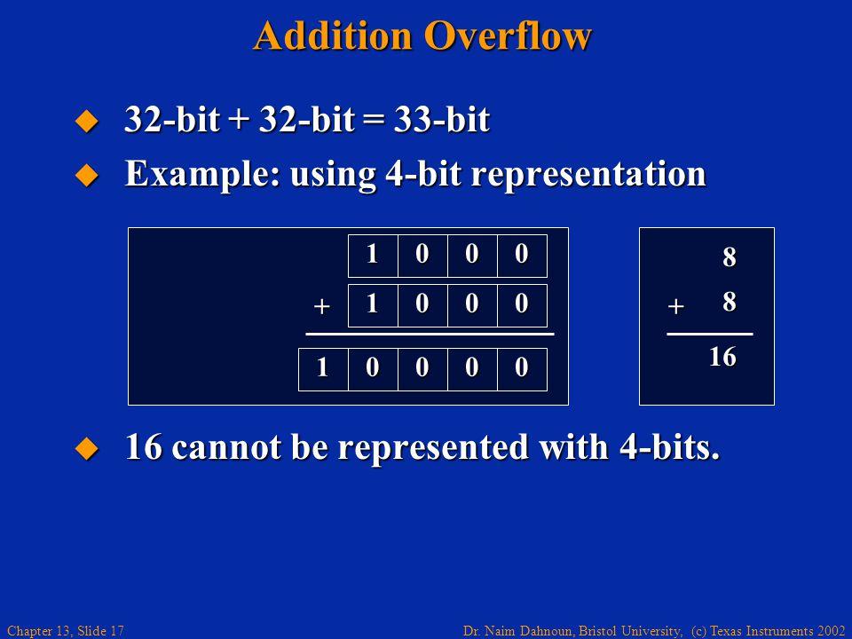 Addition Overflow 32-bit + 32-bit = 33-bit