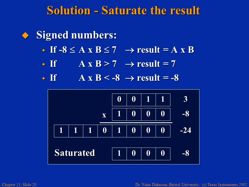 Solution - Saturate the result