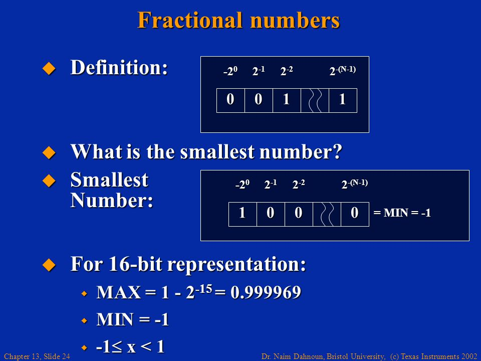 Fractional numbers Definition: What is the smallest number
