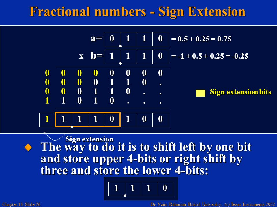 Fractional numbers - Sign Extension