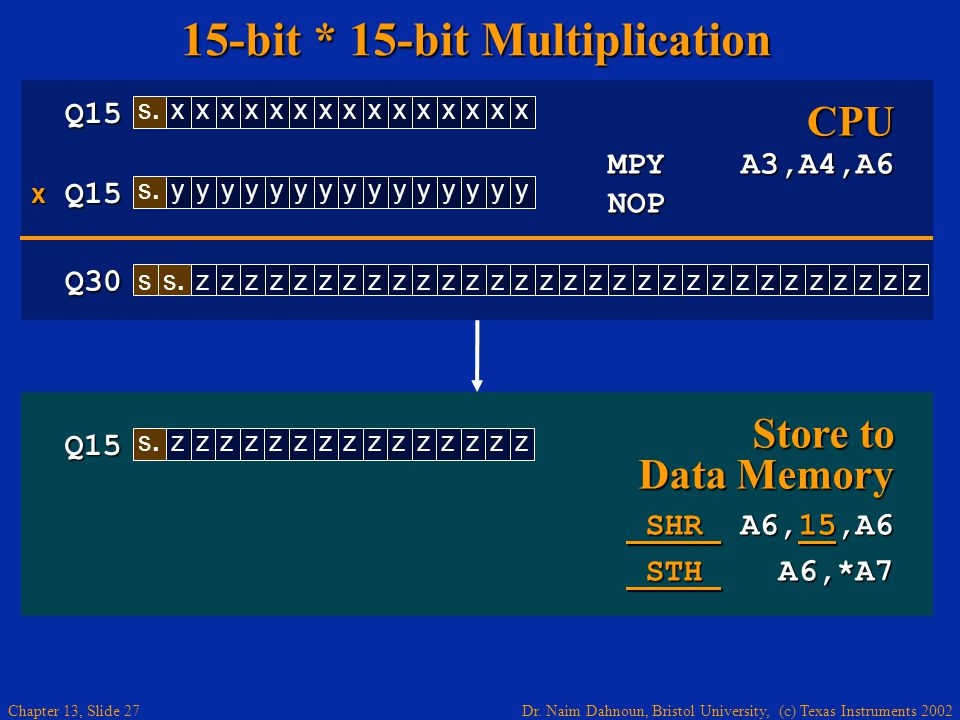 15-bit * 15-bit Multiplication