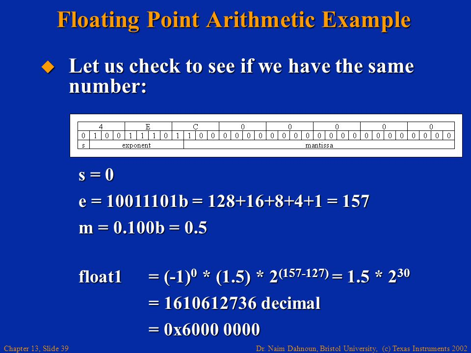 Floating Point Arithmetic Example