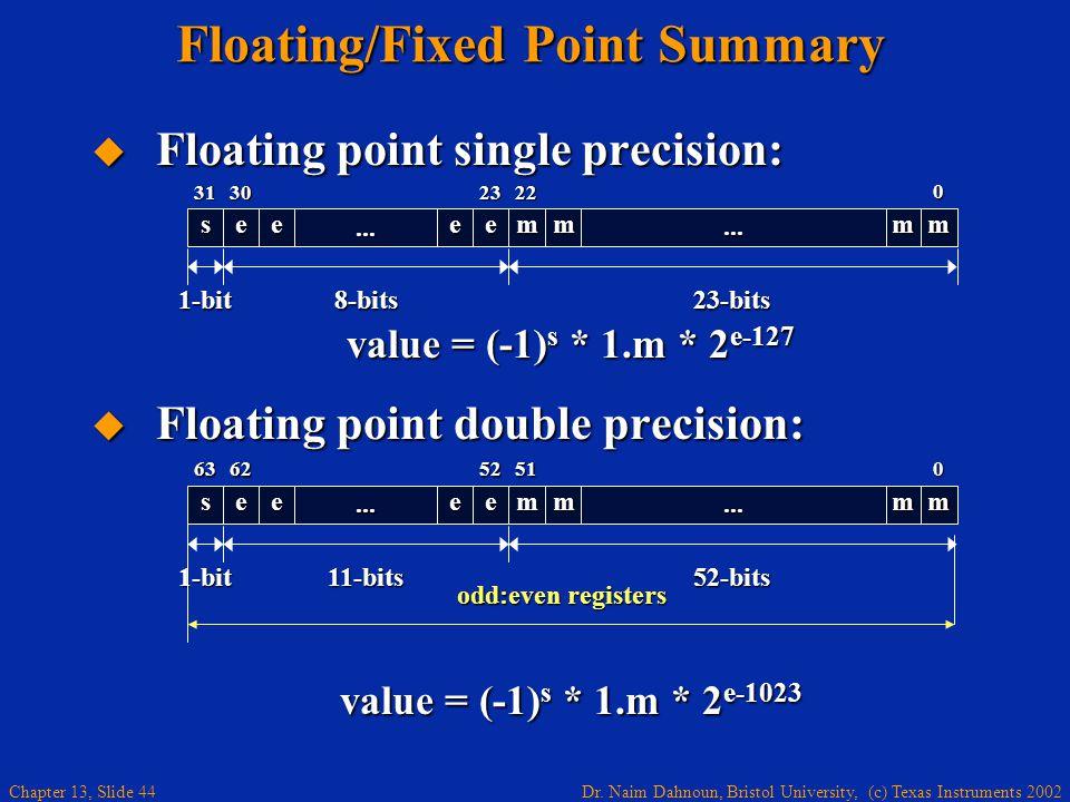 Floating/Fixed Point Summary