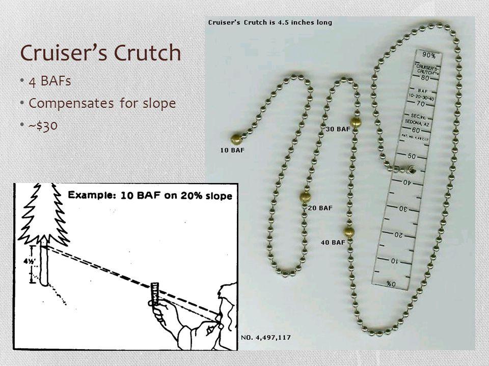 Cruiser's Crutch 4 BAFs Compensates for slope ~$30