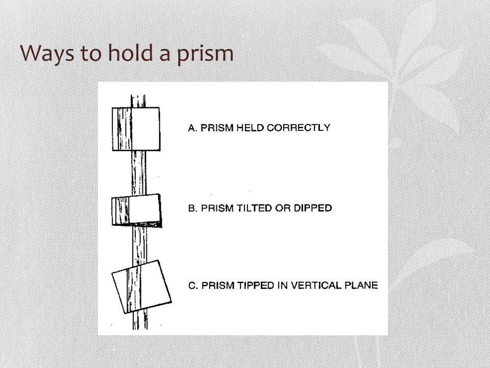 Ways to hold a prism