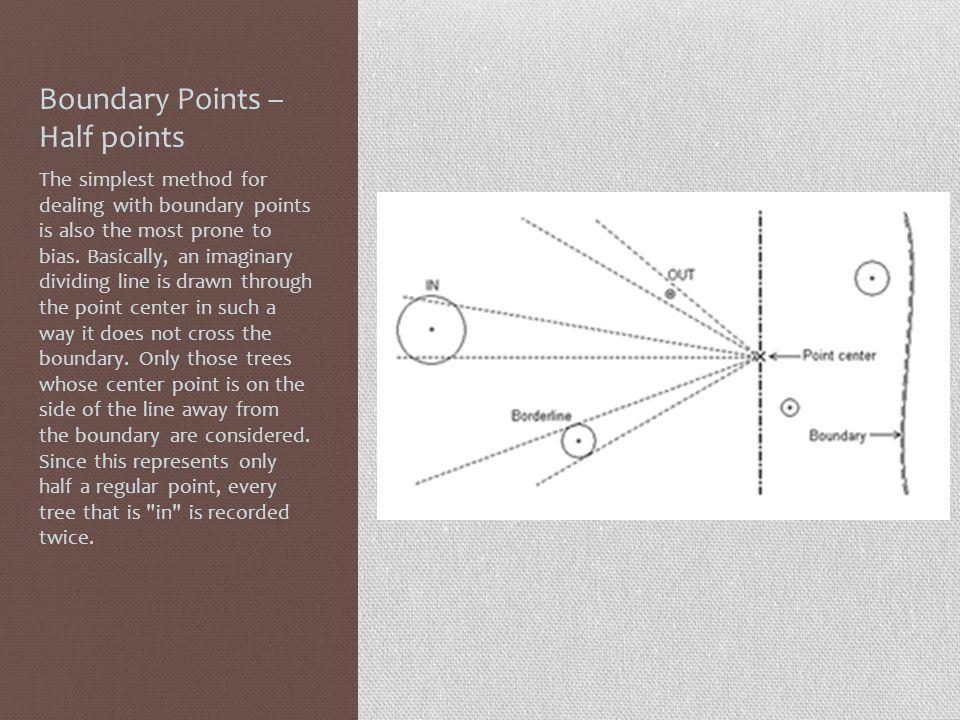 Boundary Points – Half points