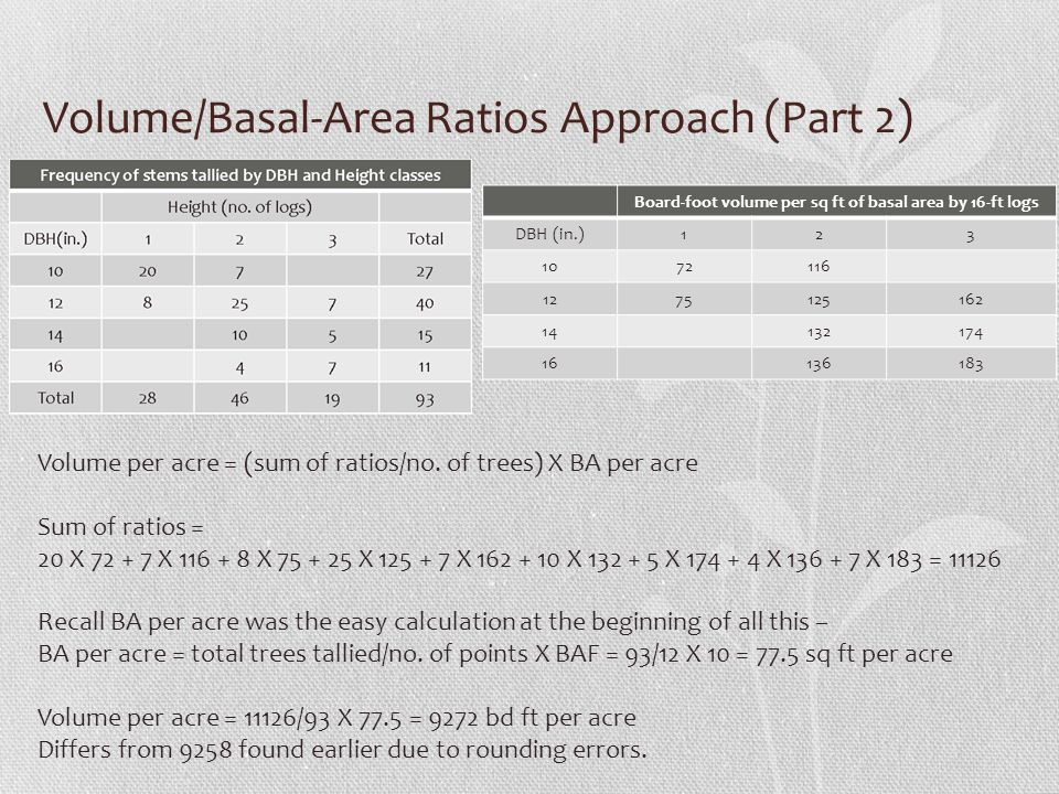 Volume/Basal-Area Ratios Approach (Part 2)
