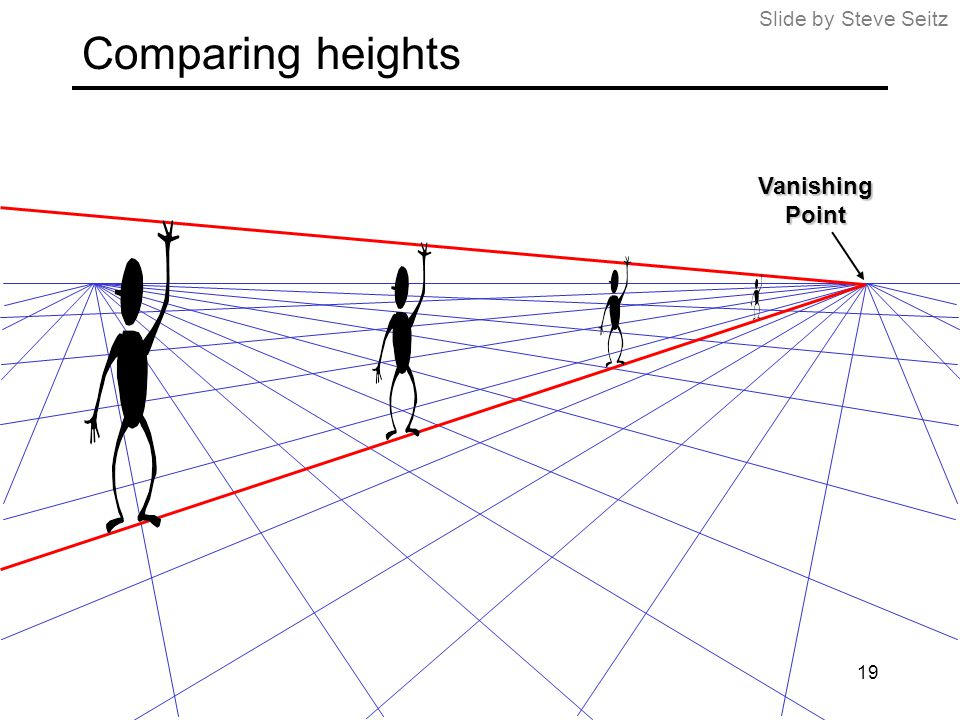 Slide by Steve Seitz Comparing heights Vanishing Point