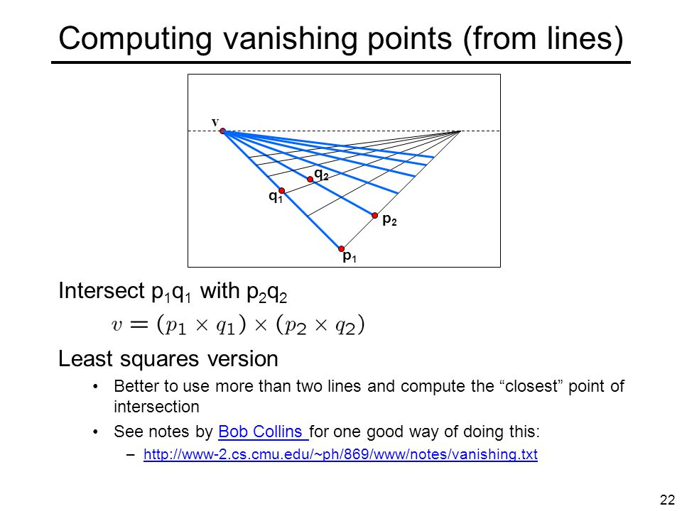 Computing vanishing points (from lines)