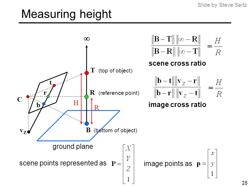 Measuring height  scene cross ratio T (top of object) C vZ r t b