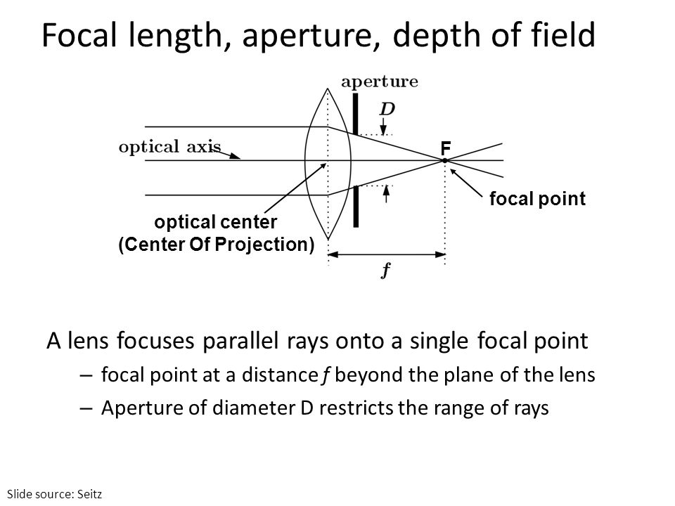 Focal length, aperture, depth of field