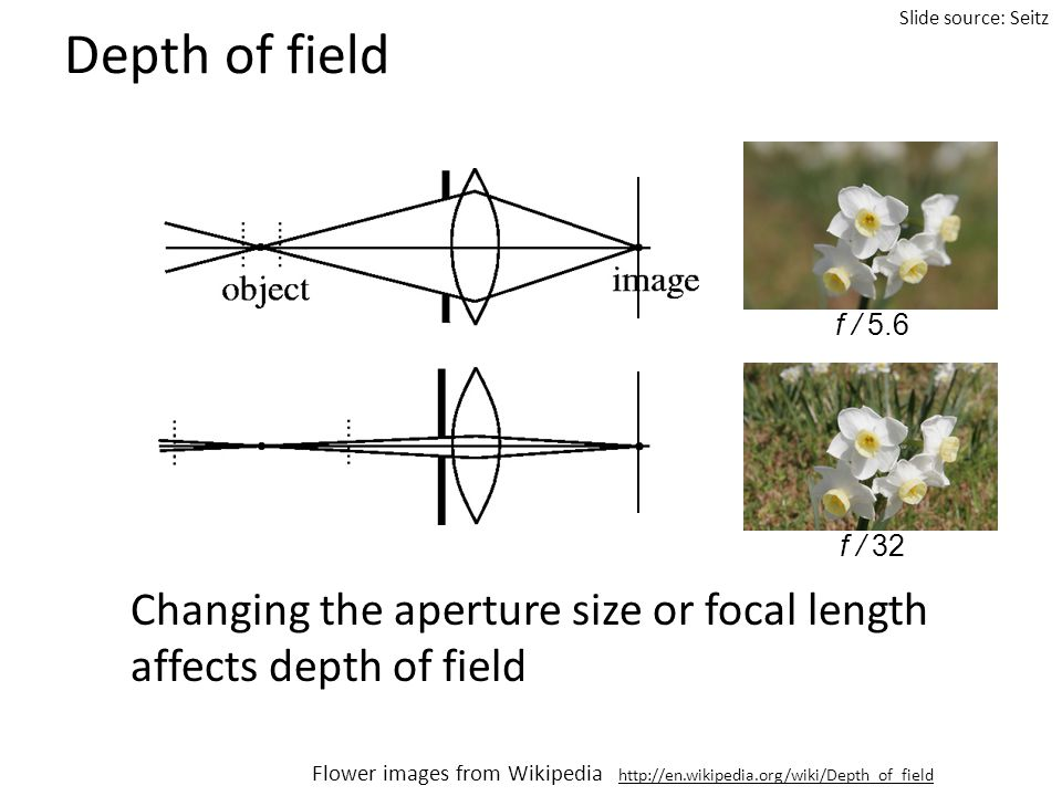 Depth of field Slide source: Seitz. f / 5.6. f / 32. Changing the aperture size or focal length affects depth of field.