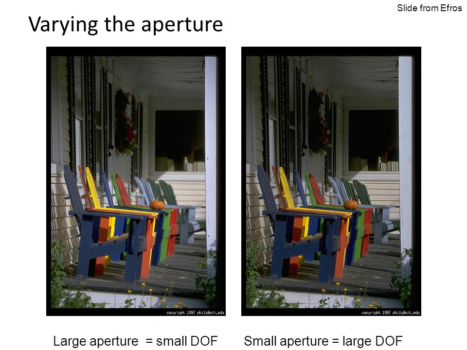 Varying the aperture Large aperture = small DOF