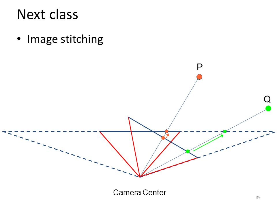 Next class Image stitching P Q Camera Center