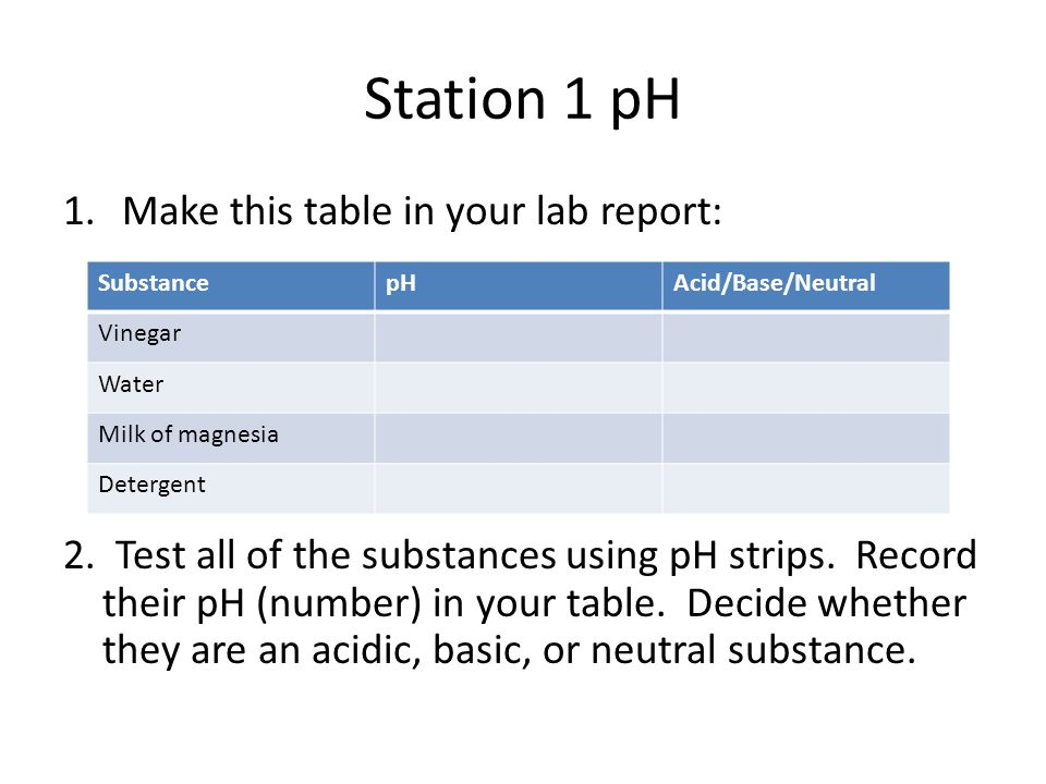 Station 1 pH Make this table in your lab report: