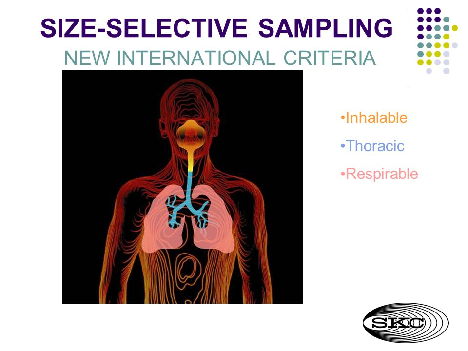 SIZE-SELECTIVE SAMPLING NEW INTERNATIONAL CRITERIA