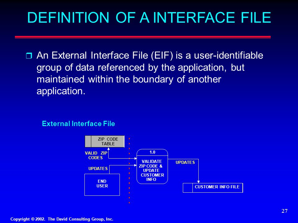 DEFINITION OF A INTERFACE FILE