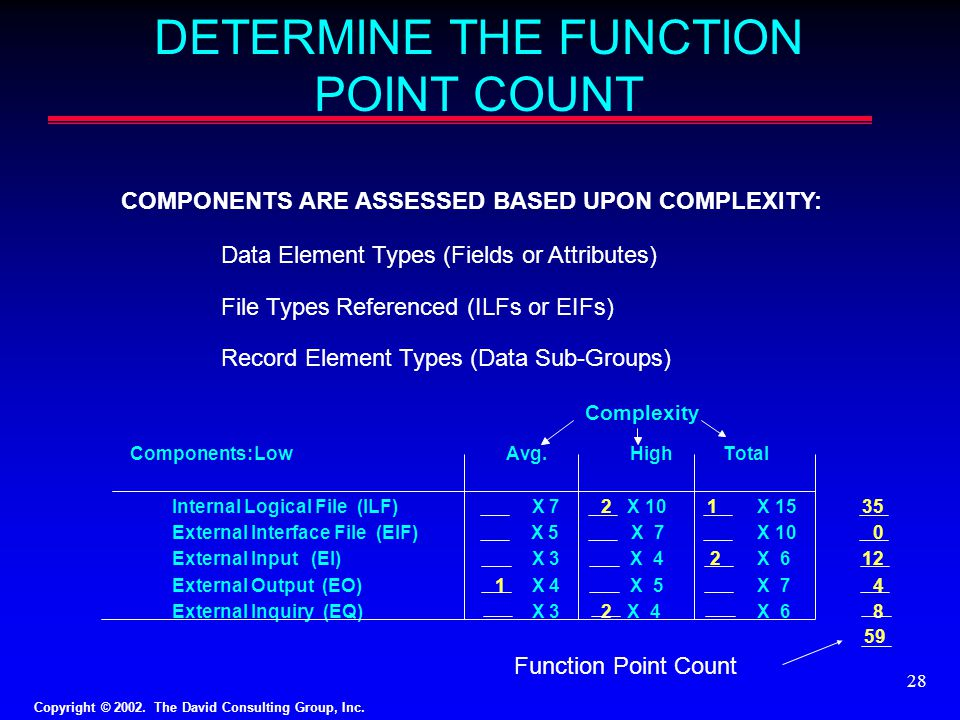 DETERMINE THE FUNCTION POINT COUNT