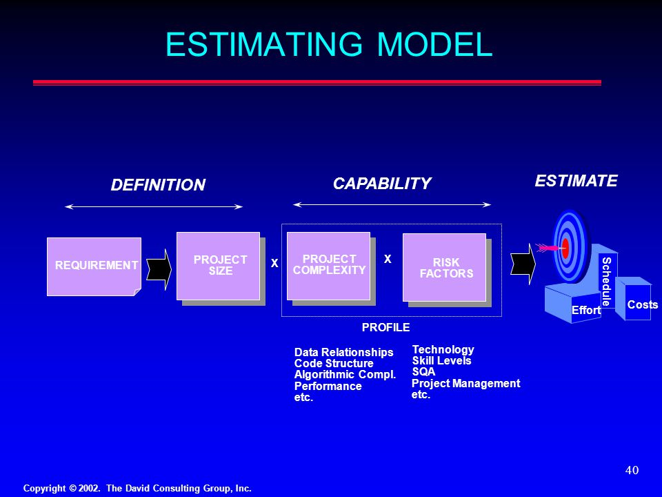 ESTIMATING MODEL ESTIMATE DEFINITION CAPABILITY PROJECT SIZE PROJECT
