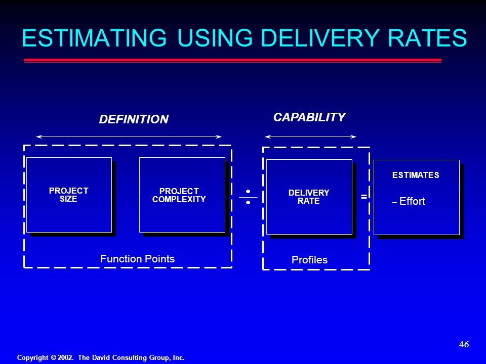ESTIMATING USING DELIVERY RATES