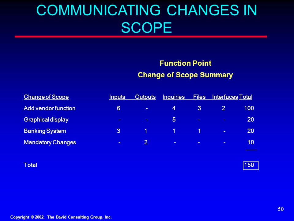 Change of Scope Summary