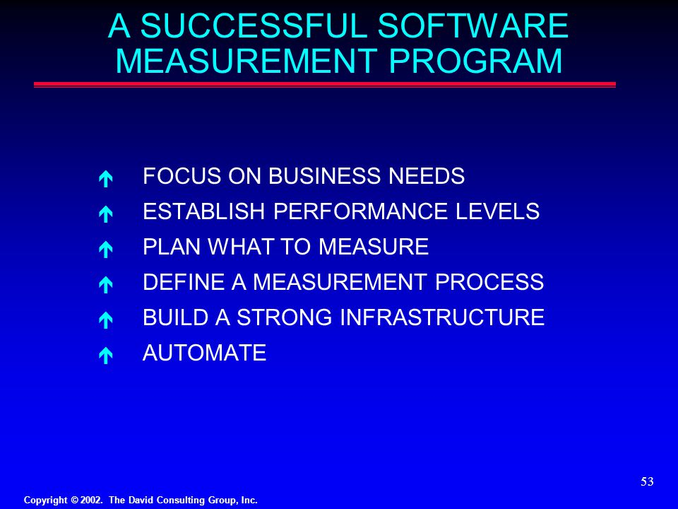 A SUCCESSFUL SOFTWARE MEASUREMENT PROGRAM