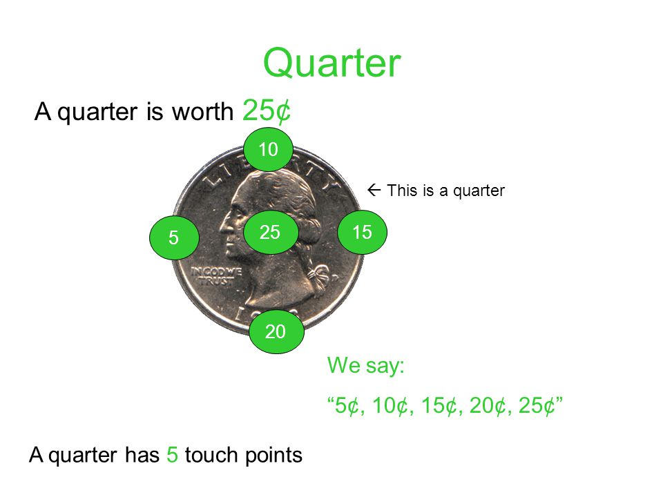 Quarter A quarter is worth 25¢ We say: 5¢, 10¢, 15¢, 20¢, 25¢