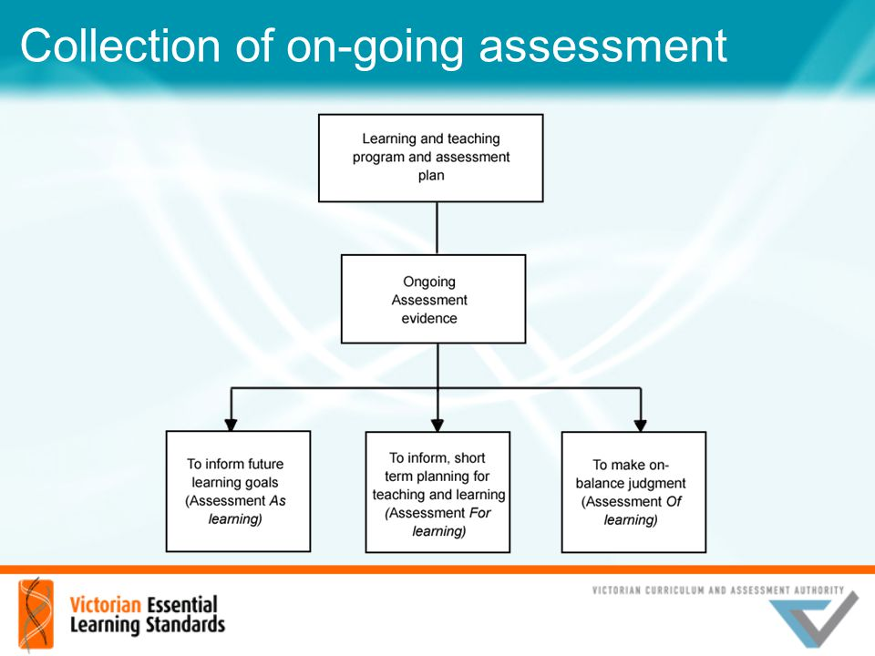 Collection of on-going assessment