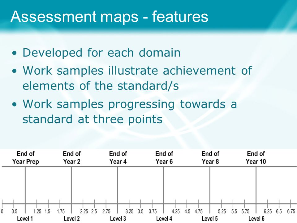 Assessment maps - features