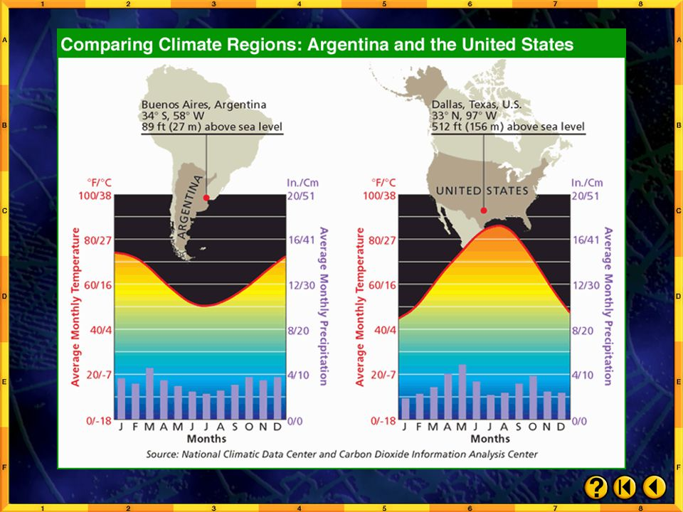 Chapter Maps and Charts: Comparing Climates